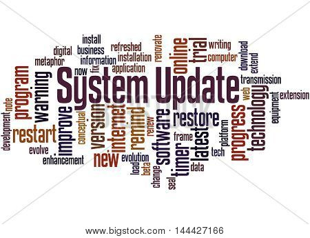 System Update, Word Cloud Concept 3