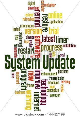 System Update, Word Cloud Concept 5