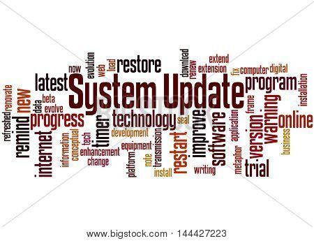 System Update, Word Cloud Concept 6