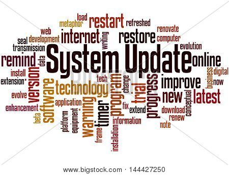 System Update, Word Cloud Concept 8