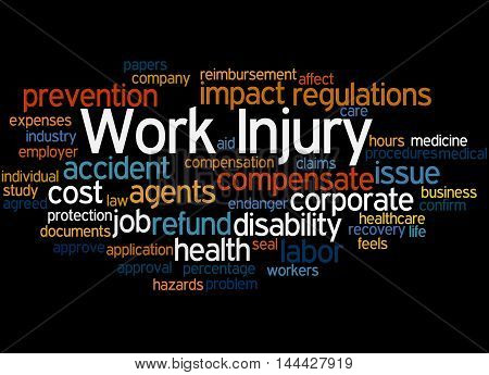 Work Injury, Word Cloud Concept