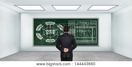 trader looking on blackboard with drawing website concept