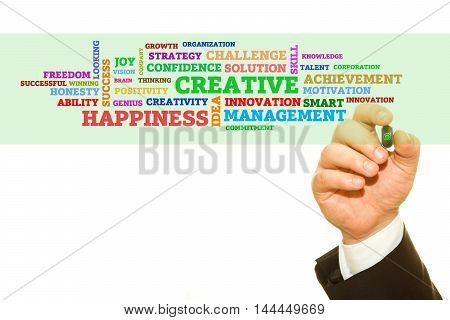 Hand writing Creative and innovation word cloud. Word collage concept.