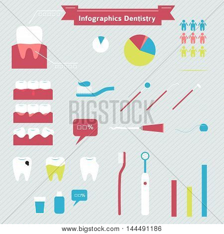 Dental health infographics design elements in minimalism style.