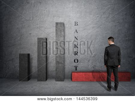 Back view of a businessman looking at fallen bar of the graph with 'bankort' word near it. Lose money. Troubles and bad luck. Financial crisis.