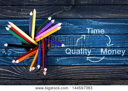 Time quality Money scheme painted and group of pencils on wooden table