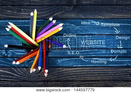 Website text painted and group of pencils on wooden table