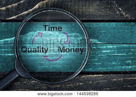 Time Quality Money scheme painted and magnifying glass on wooden table