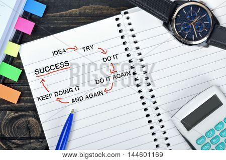 Success Scheme on notepad and watch on desk