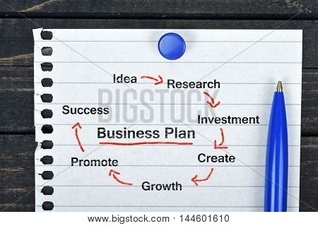 Business Plan text on page and pen on wooden table