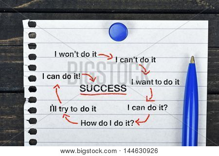 Success Scheme on page and pen on wooden table