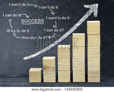 Success scheme on black board and block stairs