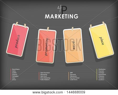 4p strategy business marketing infographic background. Vector art