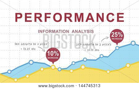 Business Data Growth Report Analysis Performance Concept