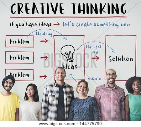 Creative Thinking Ideas Innovation Concept