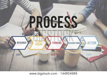 Process Action Operation Practice Steps Graphic Concept