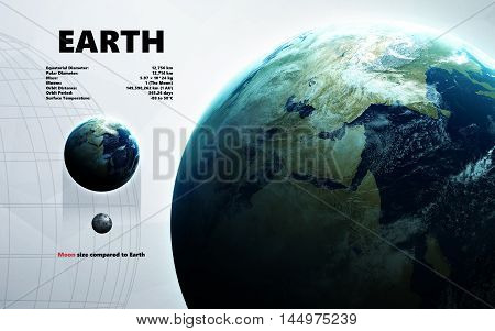 Earth. Minimalistic style set of planets in the solar system. Elements of this image furnished by NASA