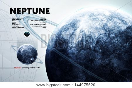 Neptune. Minimalistic style set of planets in the solar system. Elements of this image furnished by NASA