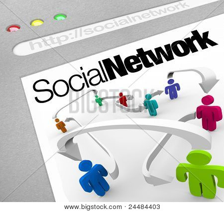 A web browser window shows a social network of people connected by arrows represented on a web screen illustrating a networking site on the internet