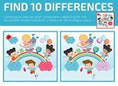 Find Differences, Game For Kids, Find Differences, Brain Games, Children Game, Educational Game For  poster