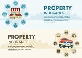 Infographics Types Of Car And Real Estate Vector Illustration. Property Insurance Concept. Clipart.  poster