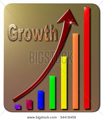 Wachstum