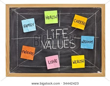 possible life values  - career, family, wealth, love, friends, health, wisdom, white chalk with sticky notes on isolated blackboard