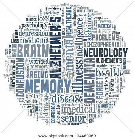 Alzheimer's illness in word collage