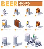 Vector Isometric Craft Beer Brewing Process. Beer Production Process Infographic. Brewery Equipment  poster