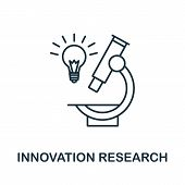 Innovation Research Icon From Reputation Management Collection. Simple Line Element Innovation Resea poster