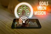 Text Sign Showing Goals Vision Mission. Conceptual Photo Practical Planning Process Used To Help Com poster
