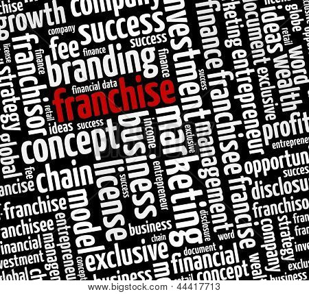Francise in word collage