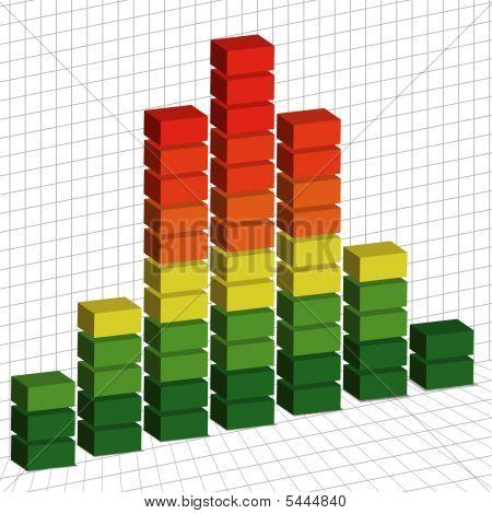 Volume tempo graph