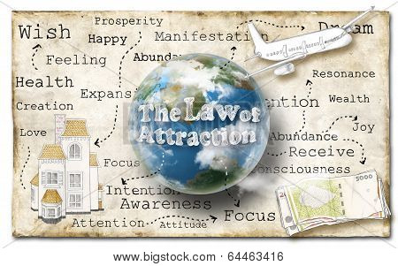 Law Of Attraction On Paper