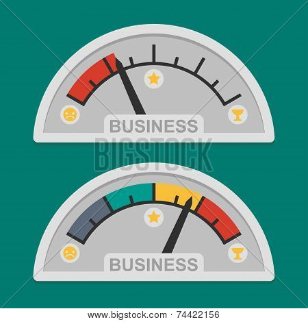Speedometer speed Internet traffic