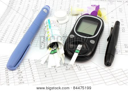 Core Set To Glucose Control