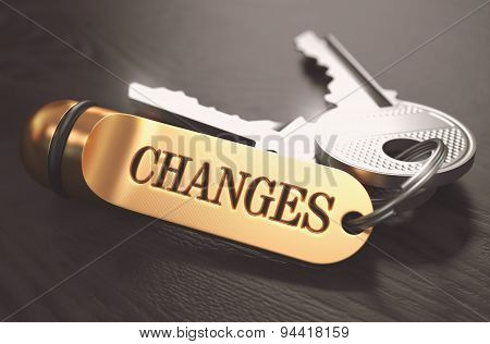 Changes - Bunch of Keys with Text on Golden Keychain.