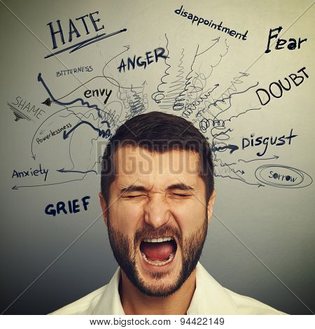 portrait of man with negative emotions over grey background