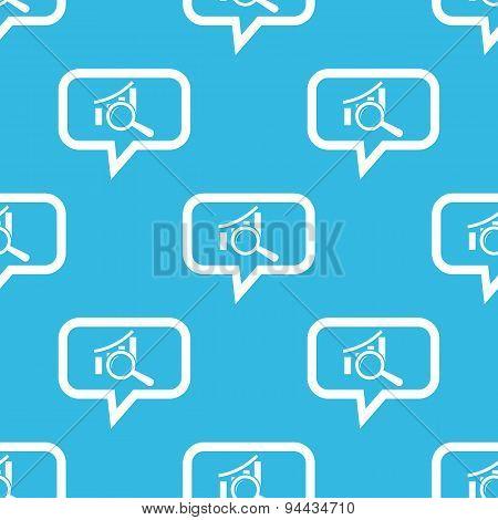 Graphic examination message pattern