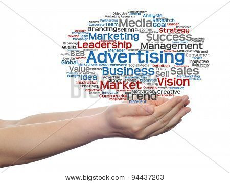 Concept or conceptual abstract business marketing word cloud or wordcloud in man or woman hand on white background