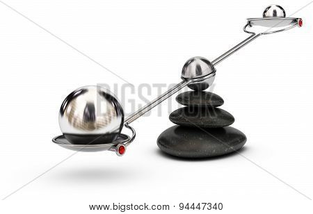 Imbalance Concept