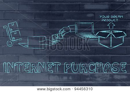 Laptops, Money Exchange And Parcel: Concept Of Internet Purchases