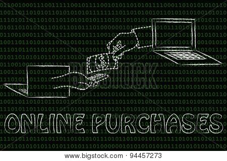 Hands Exchanging Money, Concept Of Online Purchases