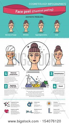 Vector Illustrated set with salon cosmetology peeling. Infographics with icons of medical cosmetic procedures for face skin.