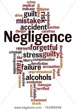 Negligence, Word Cloud Concept 9
