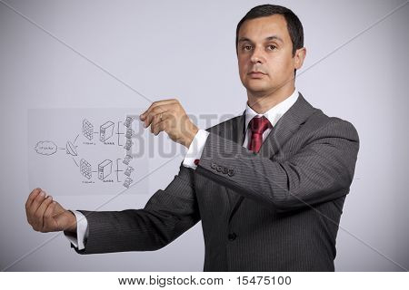 businessman at her office showing a firewall schema(selective focus)