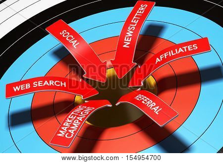 3D illustration of 6 arrows with text pointing the center of a target horizontal image symbol of multi channel marketing and lead generation