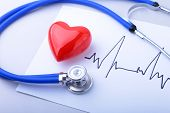 Medical Stethoscope And Red Heart With Cardiogram Isolated On White. Medical Healthcare Concept poster