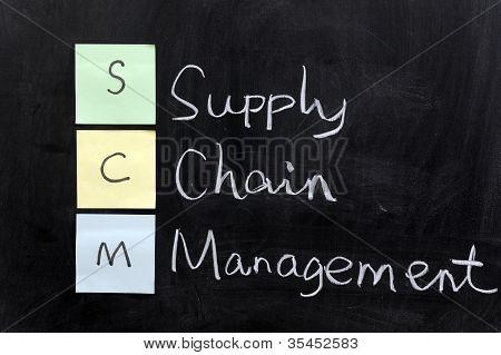 Scm, Supply Chain Management