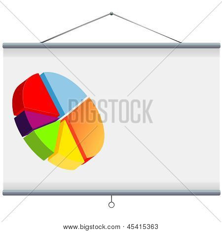 Projector screen with pie chart